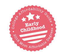 Most Affordable Early Childhood Degree in the U.S. - College Affordability Guide