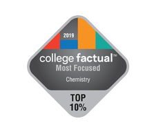Most Focused Chemistry Degree, 2019 - College Factual