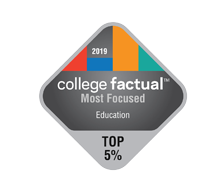 Most Focused Education Degrees 2019 - College Factual