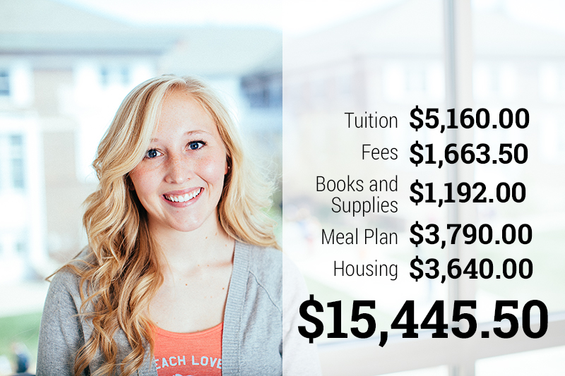 Resident Tuition and Fees
